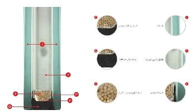 آزمایشهای تعیین کیفیت مجموعه شیشههای چندجداره