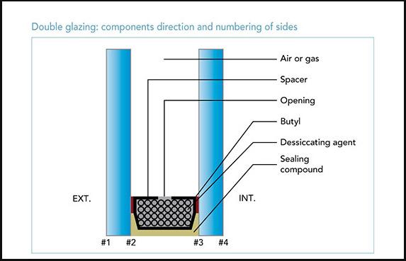 دلایل استفاده از گاز آرگون در شیشه های پنجره دوجداره