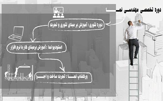 """برگزاری اولین """"دوره تخصصی مهندسی نما"""""""