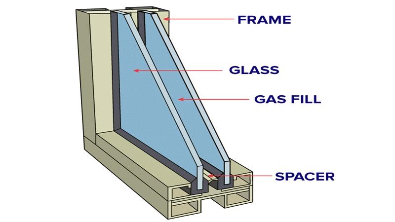 آیا گاز تزریق شده در شیشههای دوجداره بدون تغییر باقی میماند؟